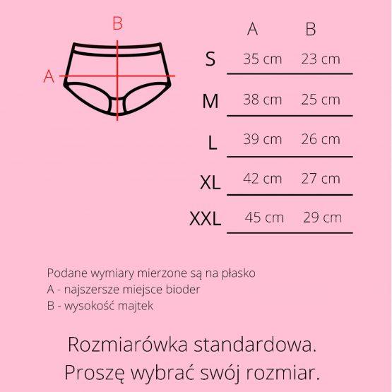 Tabela z rozmiarami majtek menstruacyjnych TRUST underwear